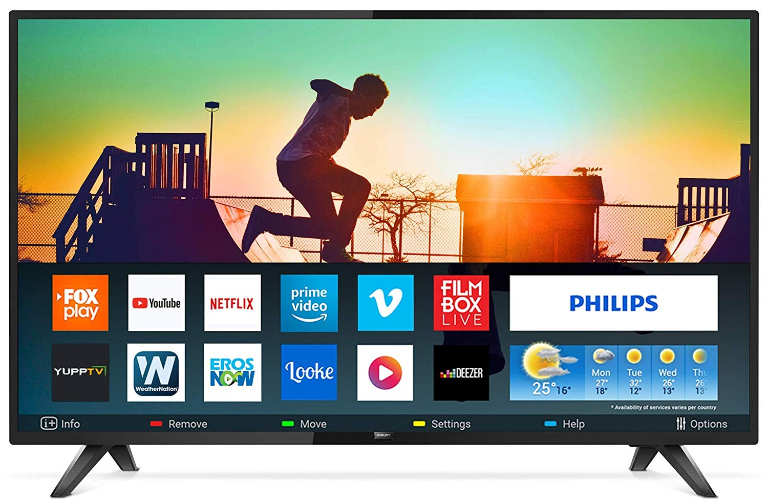 Top Best 3 Philips Television in 20000 Rs in india 2020