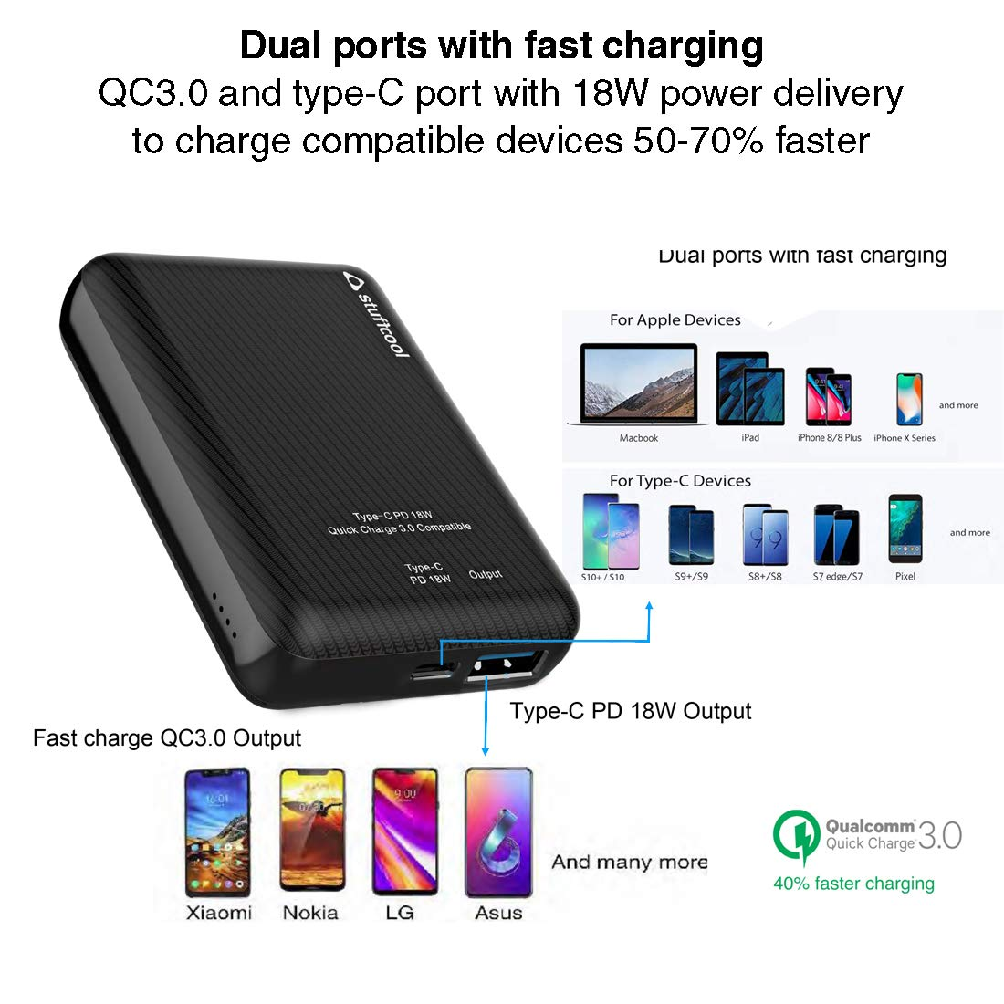 Best Power Bank Fast Charging for Mobile
